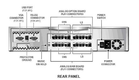 3300_CX_II_rear_panel